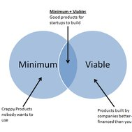 How to create a cheap MVP